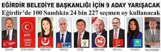 Eğirdir Belediye Başkanlığı İçin 9 Aday Yarışacak